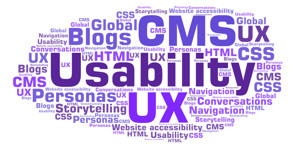 Word cloud containing words such as usability, CMS, website accessibility